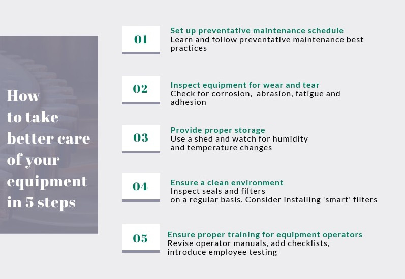 Five Steps of Preventive Maintenance Program Infographics