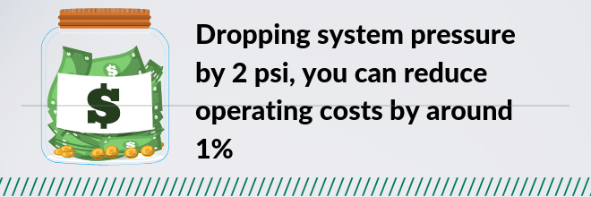 By dropping system pressure by 2 psi, you can reduce operating costs bv around 1%