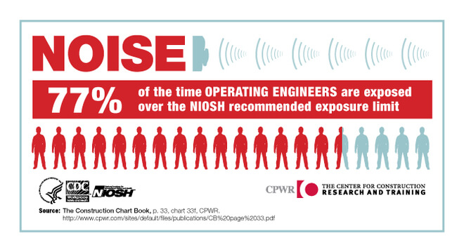 Noise Levels for Operating Engineers