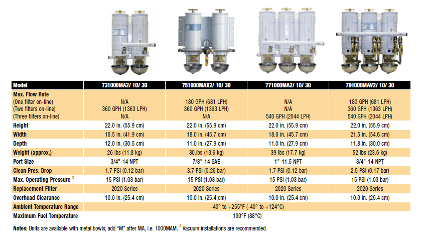 Marine Turbine Series Filters Specifications 2